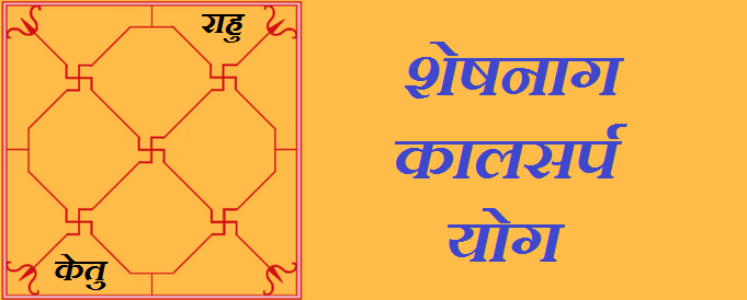 Image result for अनन्त कालसर्प योग png